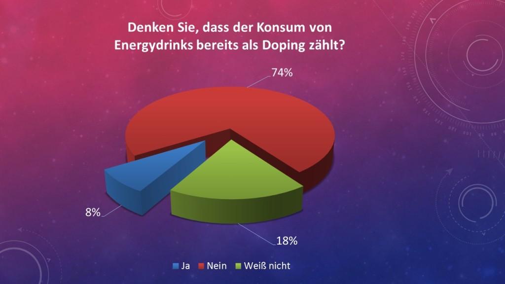 Umfrage Sportler Doping