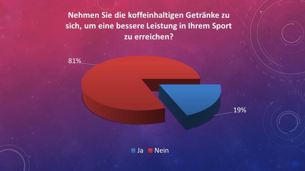 Bessere Ergebnisse bei Sportlern