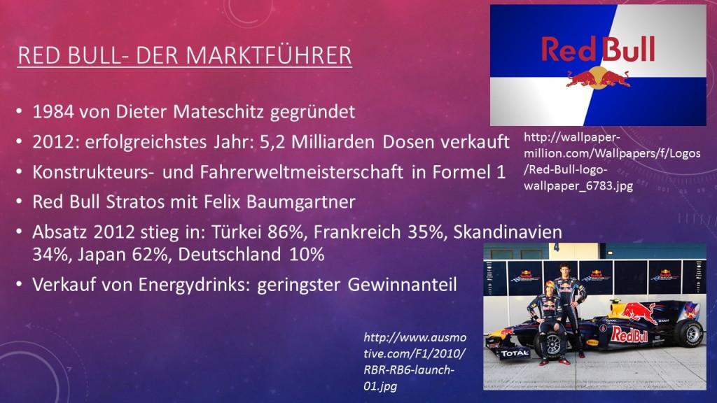 Red Bull als Marktführer